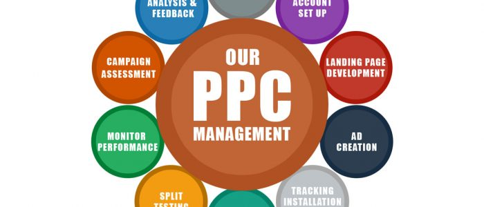 Why Business Needs Pay Per Click Management Services?